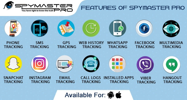 Features Of Spymaster Pro Software