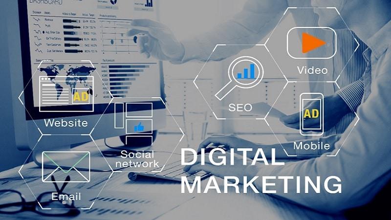 Profitable 360° Marketing Strategy