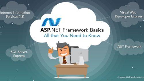 List of Best ASP .NET Development Frameworks