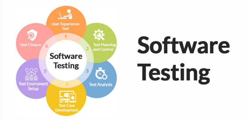 Software Testing Life Cycle