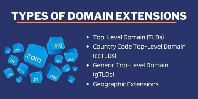 types-of-domain-extensions