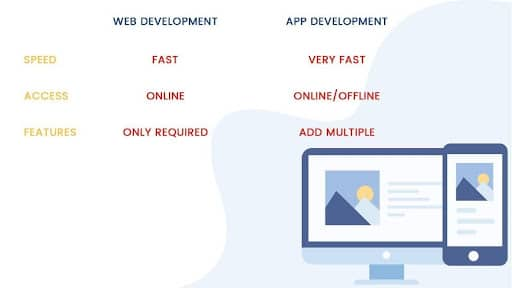 web developer vs app developer